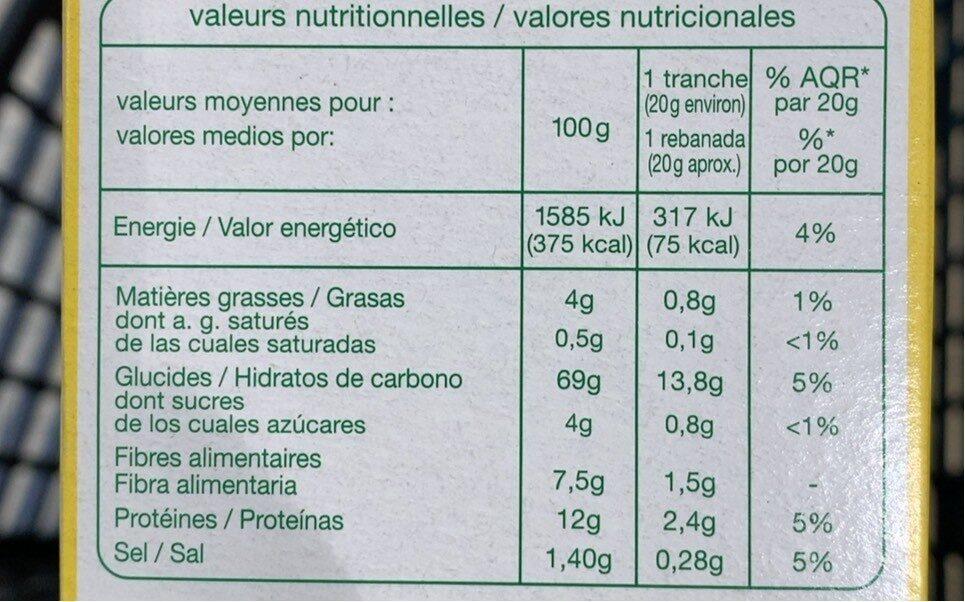 Pain grillé à la farine complète - Informations nutritionnelles - fr