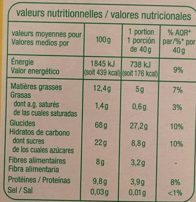 Muesli croustillant lin et graines de courges - Nutrition facts