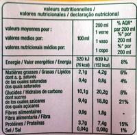 Boisson au soja saveur chocolat - Nutrition facts