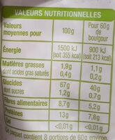 Boulgour - Informations nutritionnelles - fr
