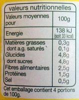 Chair de tomates issues de l'agriculture biologique - Informations nutritionnelles