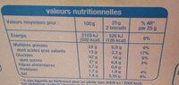 Sablés nappés chocolat au lait - Información nutricional - fr