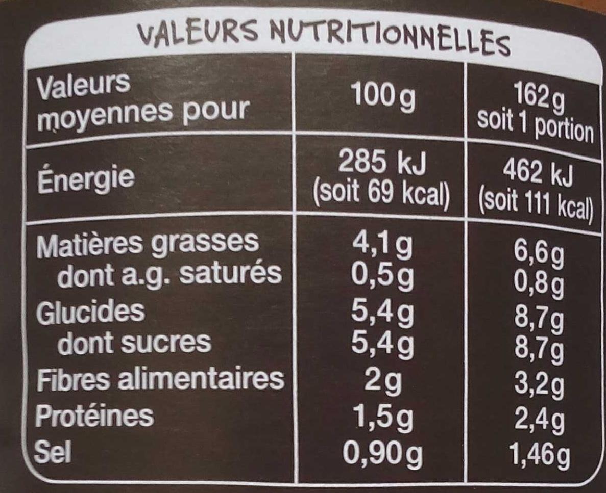 Ratatouille cuisinée - Informations nutritionnelles