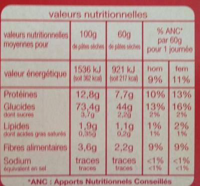 Pâtes lasagnes de qualité supérieure - Informations nutritionnelles