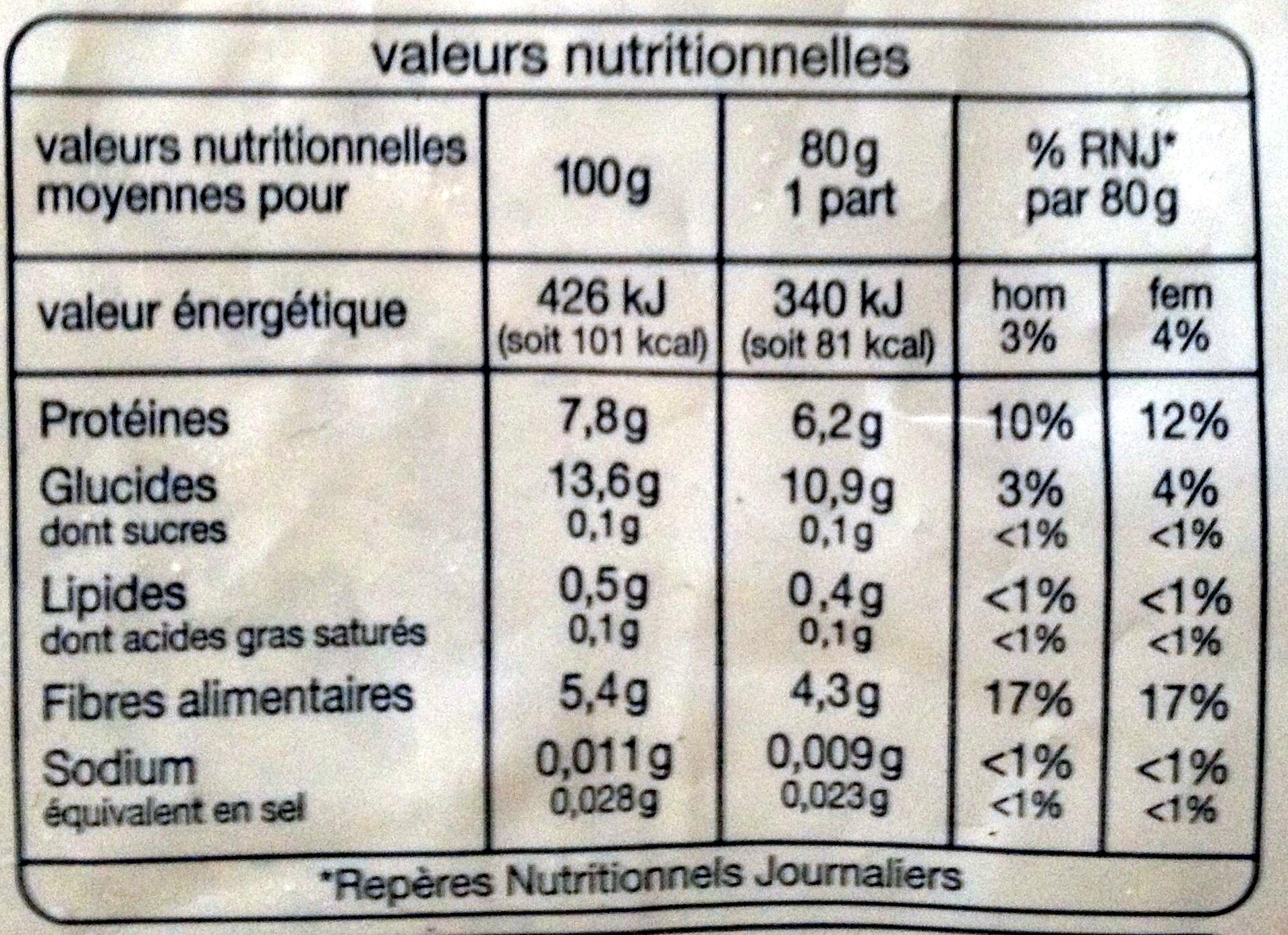 Fèves pelées - Informations nutritionnelles