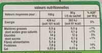 Fèves pelées - Voedingswaarden - fr