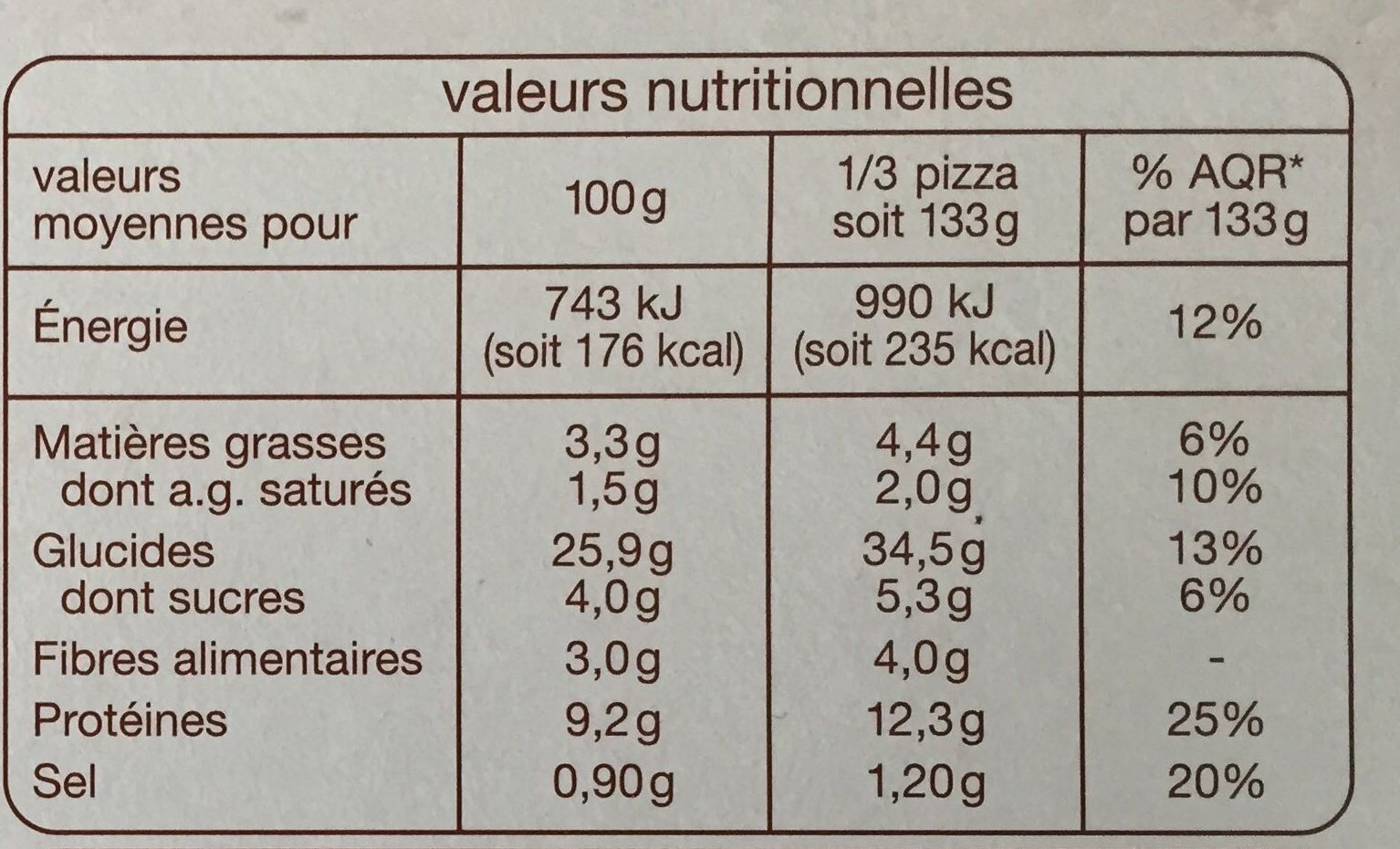 Pizza Kebab - Informations nutritionnelles