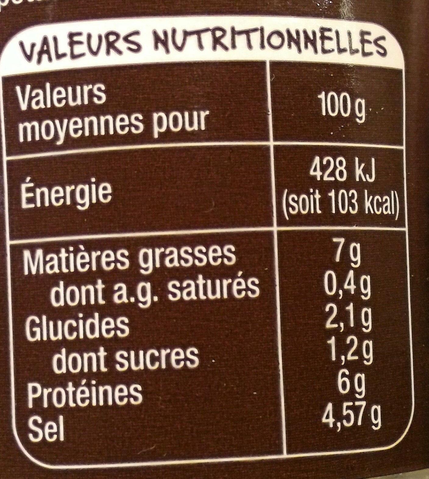 Moutarde estragon - Informations nutritionnelles