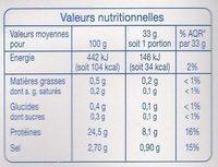 Marlin fumé au bois de Hêtre - Nutrition facts - fr
