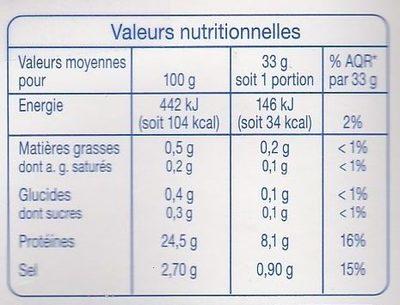 Marlin fumé au bois de Hêtre - Informations nutritionnelles - fr