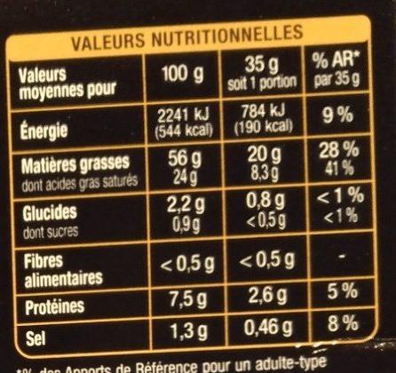 Duo de foie gras de canard entier du Sud-Ouest - Nutrition facts