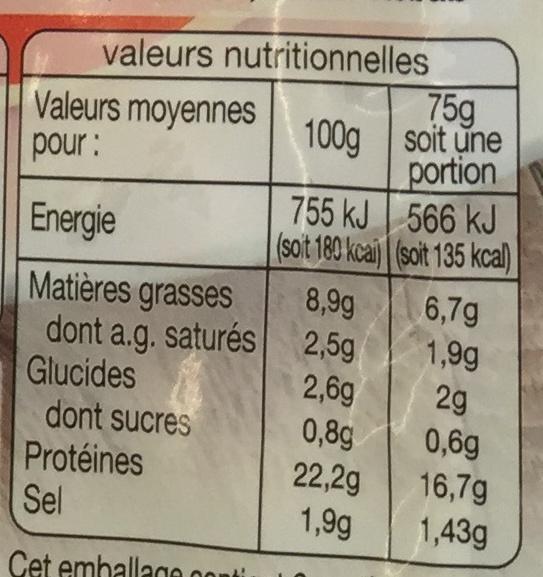 Émincés de Dinde, Saveur Kébab - Informations nutritionnelles - fr