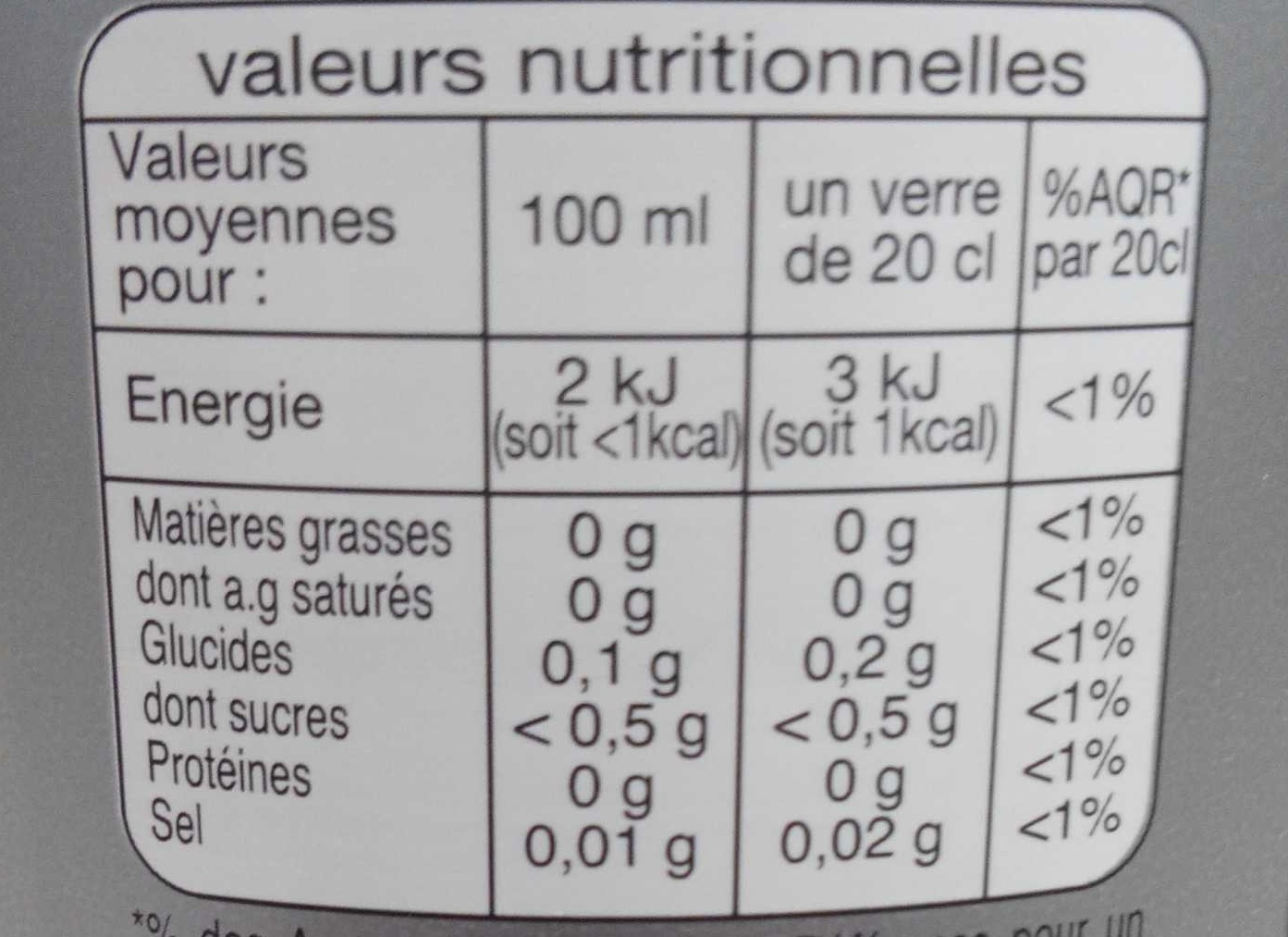 Planet cola light - Nutrition facts - fr