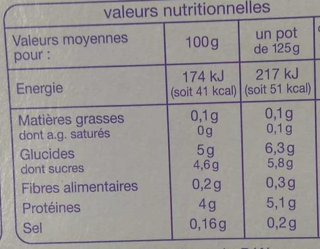 Spécialité Laitière aux Fruits avec morceaux - Informations nutritionnelles