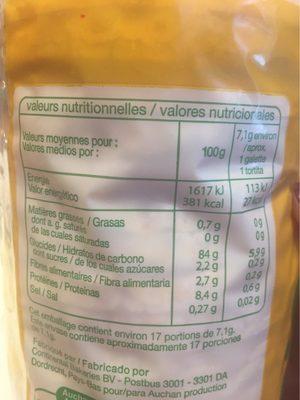 Galettes de maïs - Informations nutritionnelles - fr