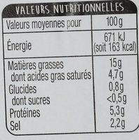 Olives vertes et dés de fromage - Voedingswaarden - fr