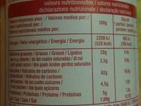 Tuiles saveur paprika - Voedigswaarden