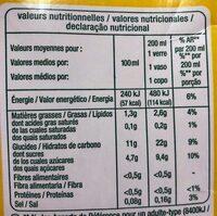 Boisson au riz - Informations nutritionnelles - fr