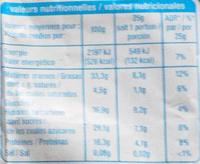 Mélange fruits et graines Auchan - Voedingswaarden - fr