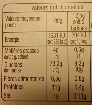 Tartines craquantes au blé complet - Voedigswaarden