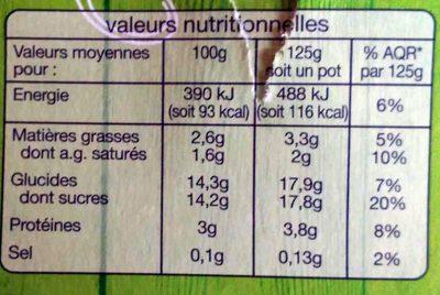 Yaourts Fruits Fruits Jaunes avec morceaux - Informations nutritionnelles
