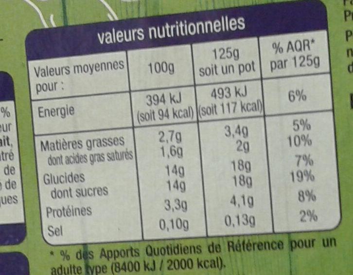 Yaourt Fruits Rouges avec Morceaux - Voedingswaarden - fr