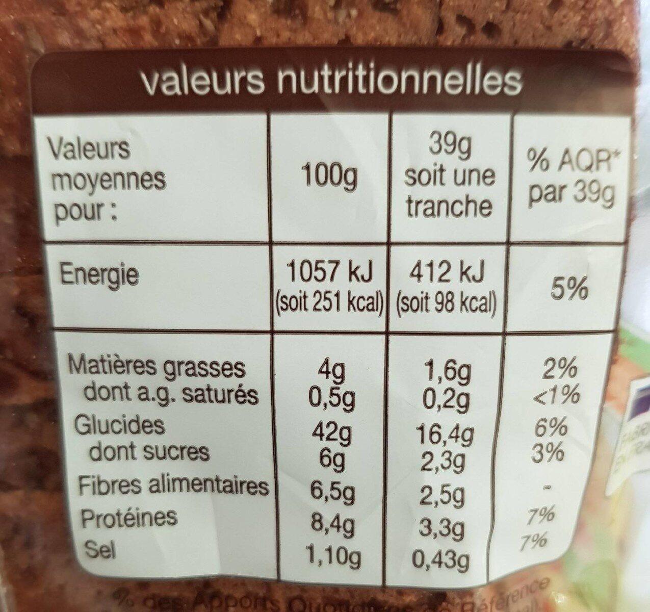 Pain de mie complet spécial sandwich - Valori nutrizionali - fr