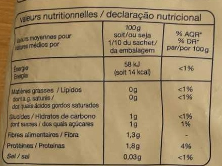 Champignons de paris émincés - Informations nutritionnelles - fr