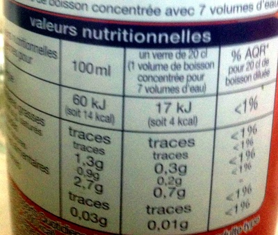 Grenadine 0% - Informations nutritionnelles