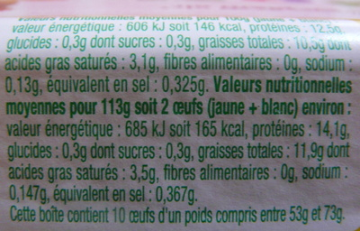 Oeufs de poules élevées en plein air Bio (x 10) - Nutrition facts