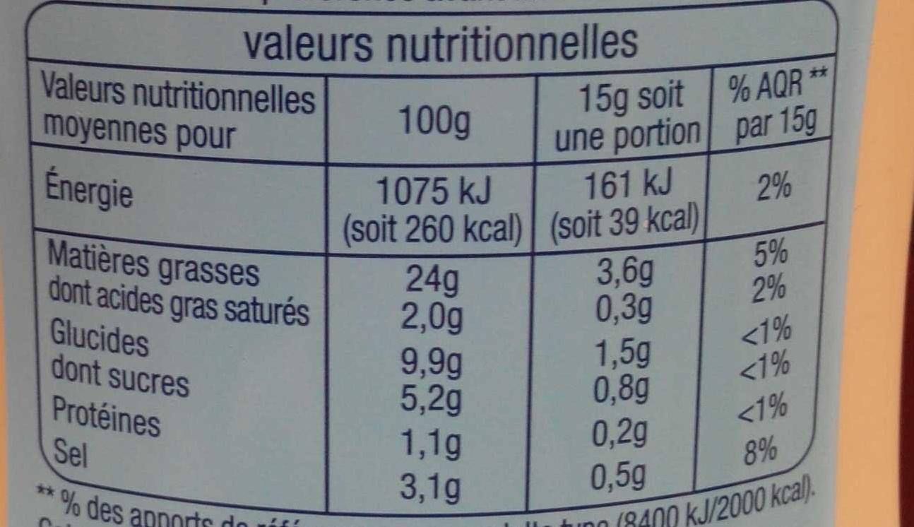 mayonnaise - Voedingswaarden - fr