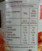 Raviolis bolognaise Auchan - Informations nutritionnelles - fr