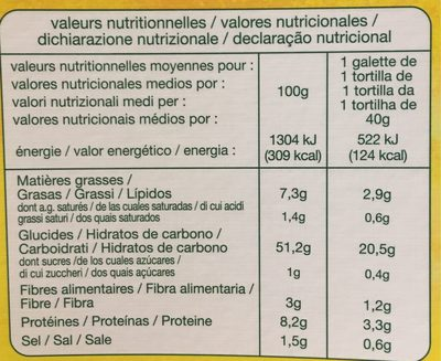 Tortillas de maïs - Informations nutritionnelles - fr
