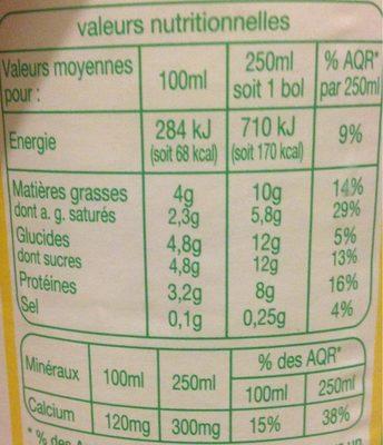 Lait frais microfiltré - Información nutricional