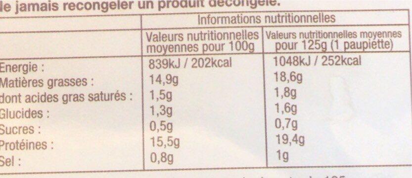 Paupiette de saumon farcie de poissons blancs et de noix - Informations nutritionnelles - fr