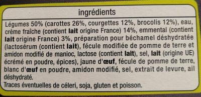 Auchan Mini Gratins Aux Légumes , crème fraîche, Emmenthal - Ingredients
