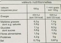 Auchan Mini Gratins Aux Légumes , crème fraîche, Emmenthal - Nutrition facts