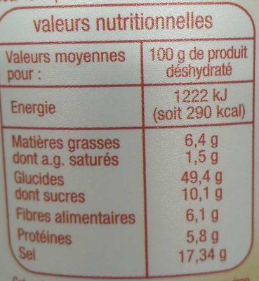 Fond pour rôtis - Nutrition facts - fr