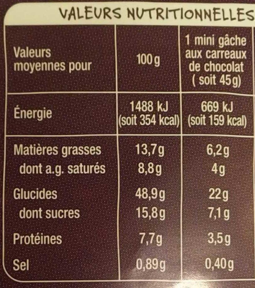 8 mini gâches aux carreaux de chocolat - Informations nutritionnelles