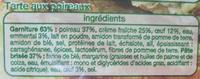 Tartes aux Poireaux - Ingrédients