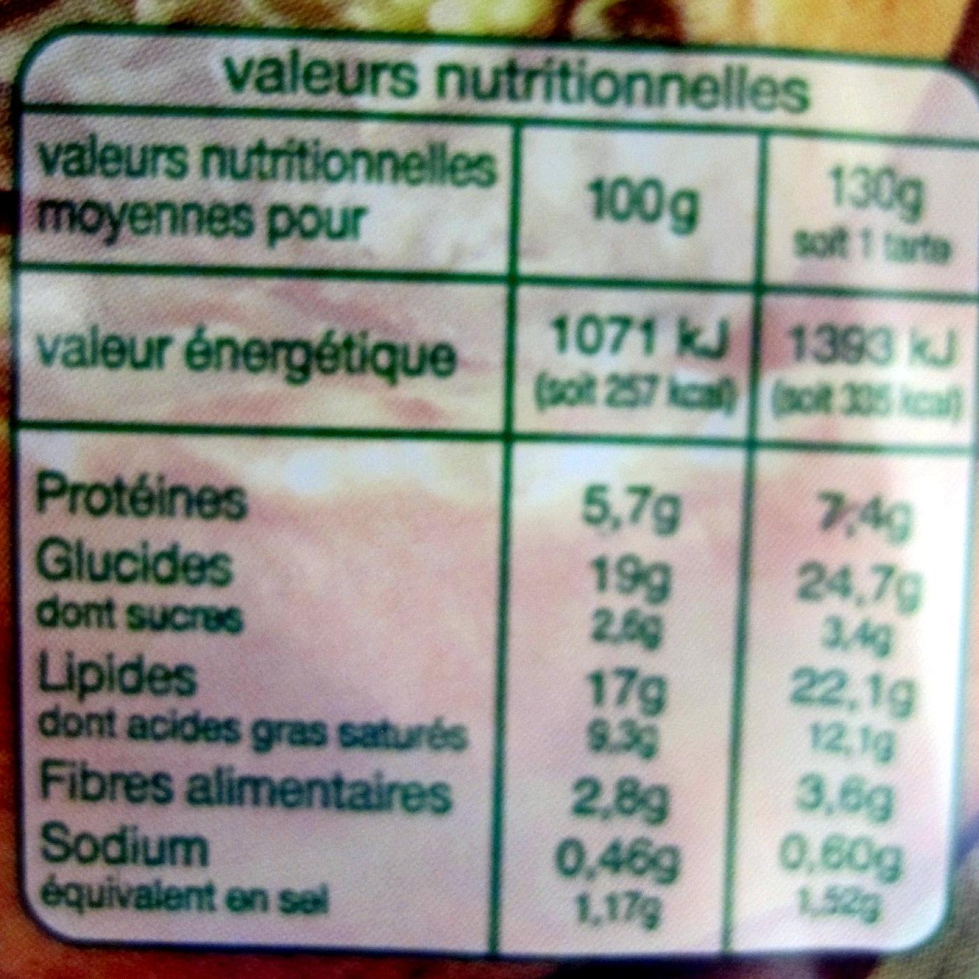 Tartes aux Poireaux - Informations nutritionnelles