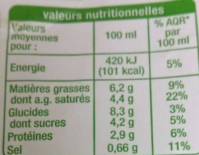 Sauce Béchamel - Nutrition facts - fr