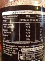 Sauce Vinaigrette à l'Huile d'Olive et au Vinaigre Balsaique - Informations nutritionnelles
