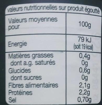 Champignons de Paris pieds et morceaux - Voedigswaarden
