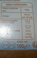 Bouillon de Volaille - Nutrition facts