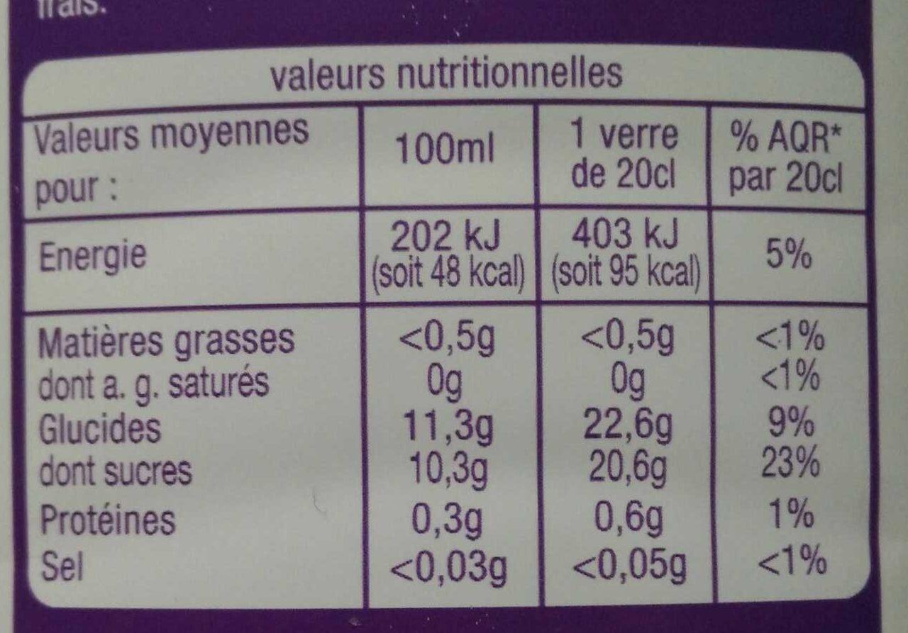 Jus pomme kiwi - Informations nutritionnelles