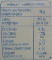Compote pomme poire sans sucres ajoutés - Informations nutritionnelles
