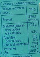 Pomme poire sans sucres ajourés - Informations nutritionnelles - fr