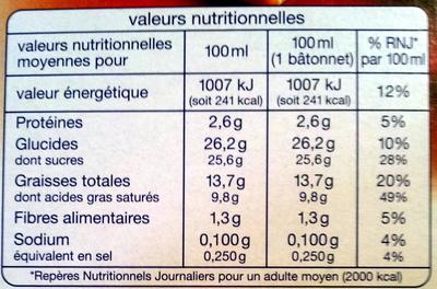 Batonnets caramel beurre salé - Voedigswaarden