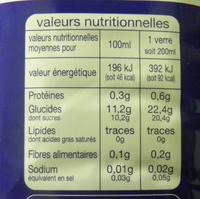 Nectar Orange-Mangue Auchan - Voedigswaarden
